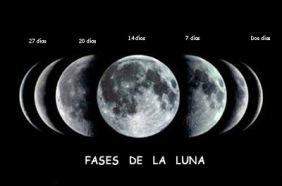 BENEFICIOS DE CADA UNA DE LAS FASES LUNARES | Compartiendo ...