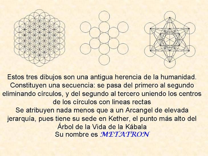 Resultado de imagen para cubo metatron